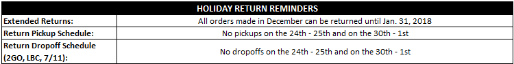 holiday_returns.PNG